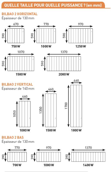 th rmor bilbao2 1250w 452 00 ht chez thermofroid distribution. Black Bedroom Furniture Sets. Home Design Ideas